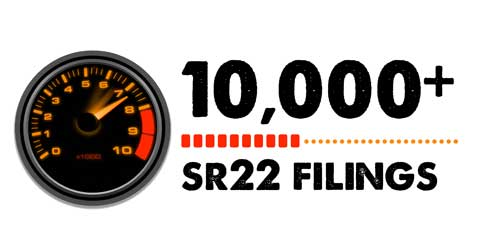 Over 10,000 sr22 filings completeed